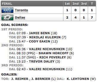 20140123_Leafs@Stars_Score