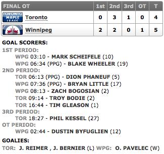 20140125_Leafs@Jets_Score