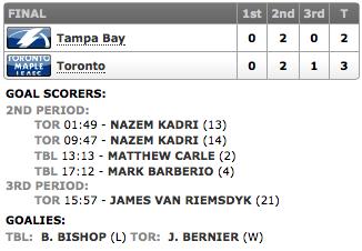 20140128_Lightning@Leafs_Score