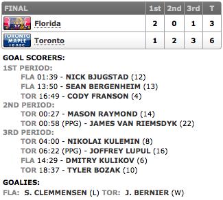 20140130_Panthers@Leafs_Score