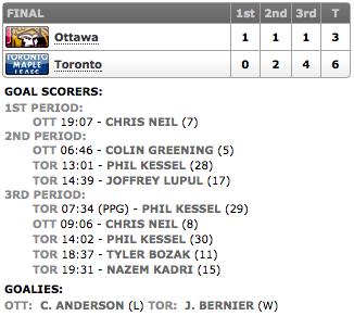 20140201_Sens@Leafs_Score