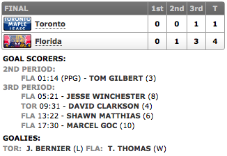 20140204_Leafs@Panthers_Score