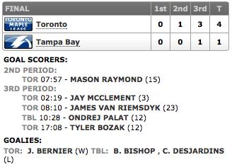 20140206_Leafs@Lightning_Score