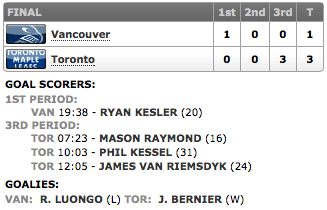 20140208_Canucks@Leafs_Score