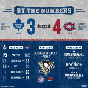 Season_2014-15_Score_Game1