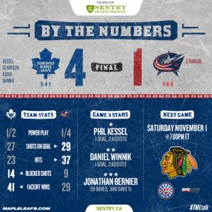 Season_2014-15_Score_Game11