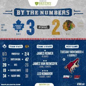 Season_2014-15_Score_Game12