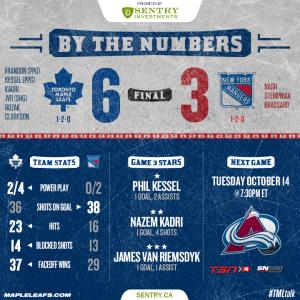 Season_2014-15_Score_Game3