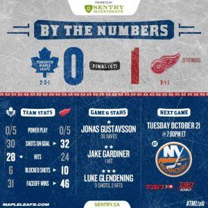 Season_2014-15_Score_Game6