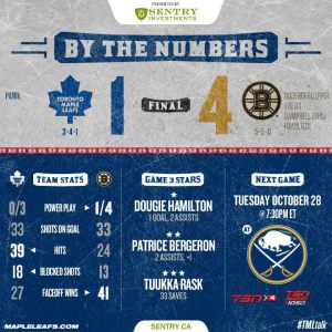 Season_2014-15_Score_Game9